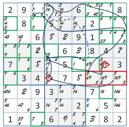 delta sdc trial grid