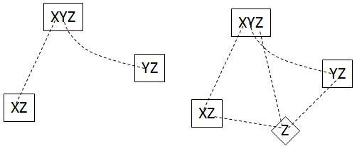XYZ Figure