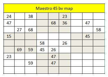 Maestro 45 bv map