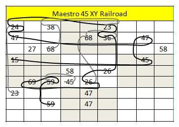 Maestro 45 XY railroad