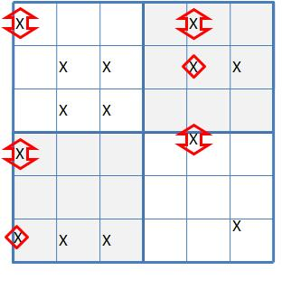 Go fish systematic sudoku for Sashimi fish crossword