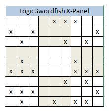 x-panel of logic swordfish