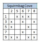 complementary squirmbag cove