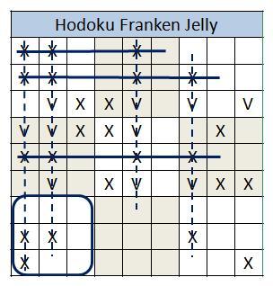 Hoduko Franken Jelly