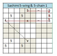 The shameless sashimi systematic sudoku for Sashimi fish crossword
