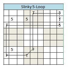 almost nice slink loop