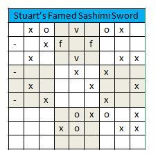 Andrew Stuart Sashimi swordfish