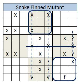 Snake finned mutant 1