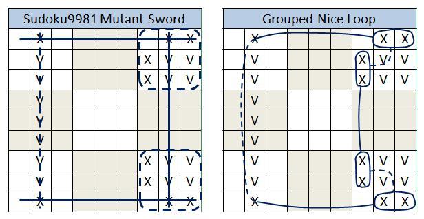sudo9981 mutant sword