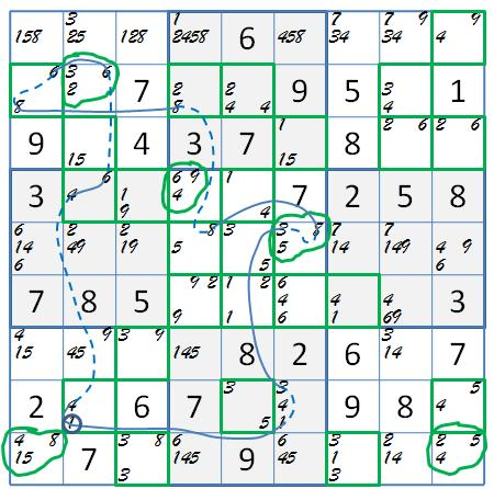 Extended Gordonian Overreach | Systematic Sudoku