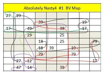 Nasty4 1 bv