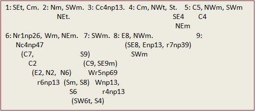 SupT 5 8 5 bm trace