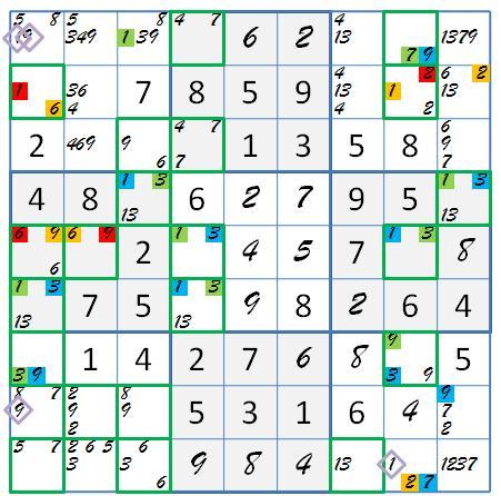 SupT 5 8 5 2nd cluster