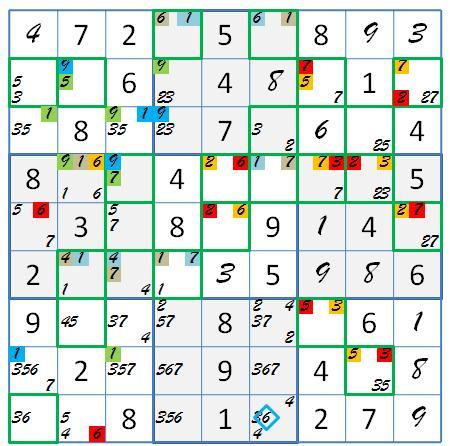 Week 52 3 clusters