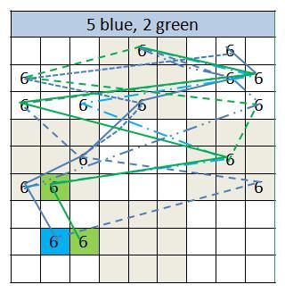 IN 455 6 bluegreen LPO