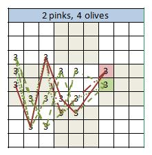 IN 475 3 pink olive 2