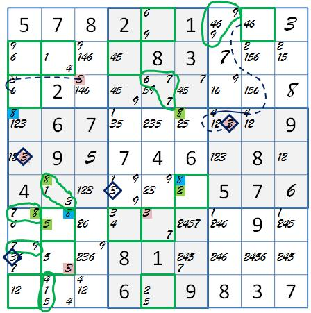 IN 475 3 trial grid