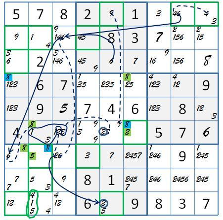 IN 475 AIC trial grid