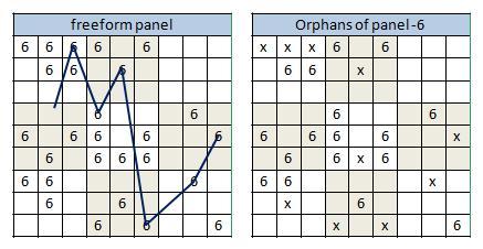 GM 95 orphans