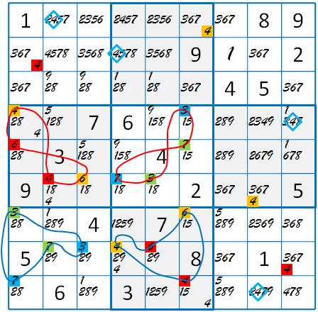 HMEM final clusters