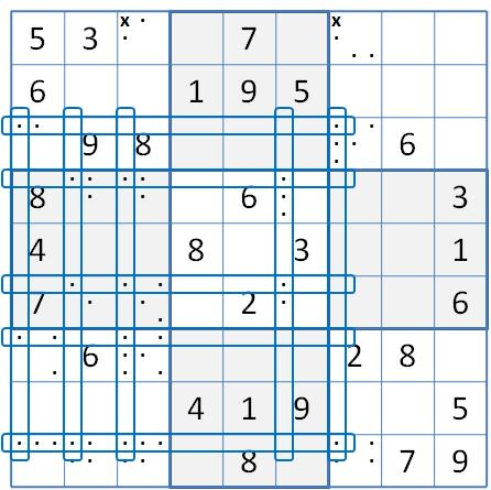 Hanson 2 1 grid