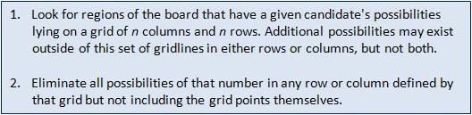 Hanson 2 SA grid