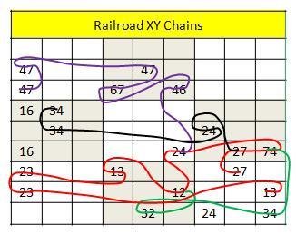Hanson 3 railroad