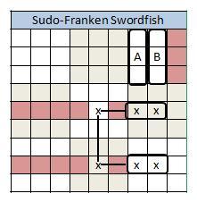 Sudo Franken