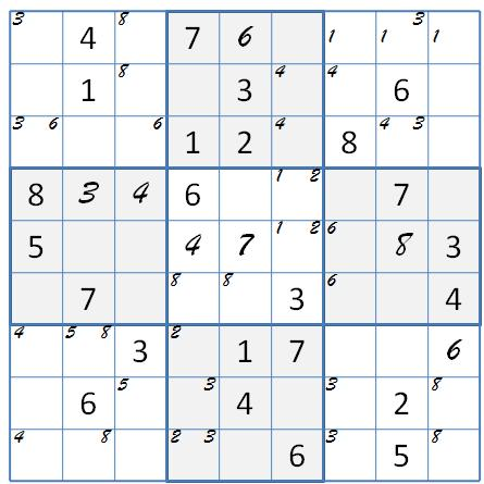 fiendish 145 BM grid