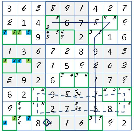Recycle AIC Building on UHC 311 | Systematic Sudoku
