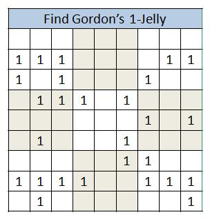 gordon jelly panel