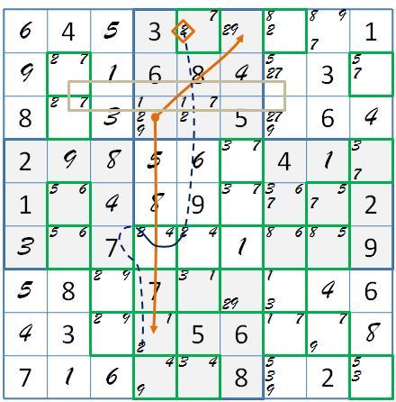 guide 775 ER-192