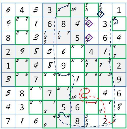 guide 775 XY ANL