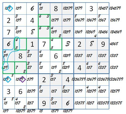 more 84 basic grid