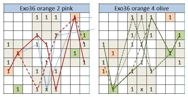 FM 1 pink olive