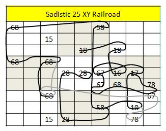 Sad 25 railroad