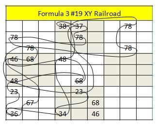 Form3 19 railroad