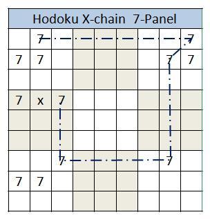 Hodoku 7-chain