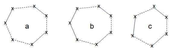 X-loops