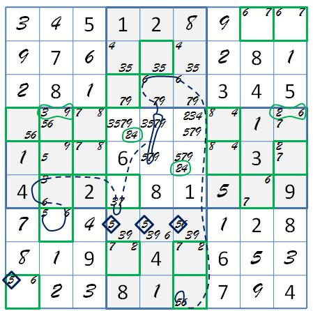 Hodoku group AIC 3