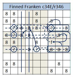 Hodoku Frankfin 2