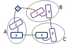 Hodoku ALS wing schematic