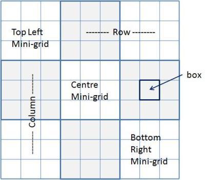 Vonderman grid