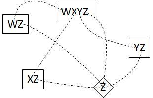 WXYZ figure