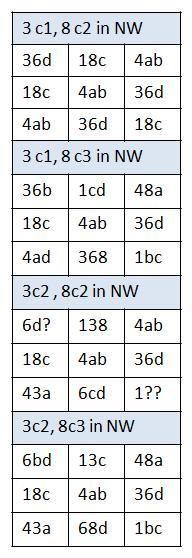 Unsv 186 lettering table