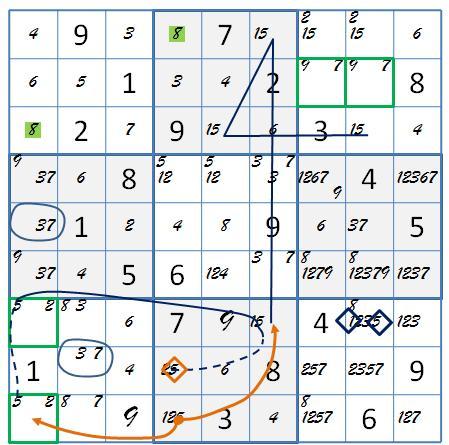 Unsv 190 3764 trial grid