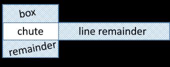 boxline-schematic