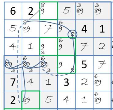 17-33442-grouped-anl