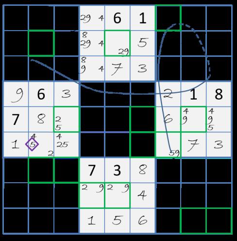 17-5105-x-chain