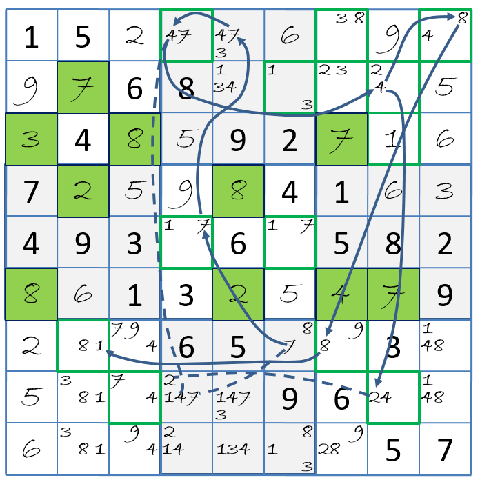 Solving Tools | Systematic Sudoku